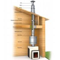 Какие бывают дымоходы для котлов с атмосферной горелкой: плюсы и минусы решений